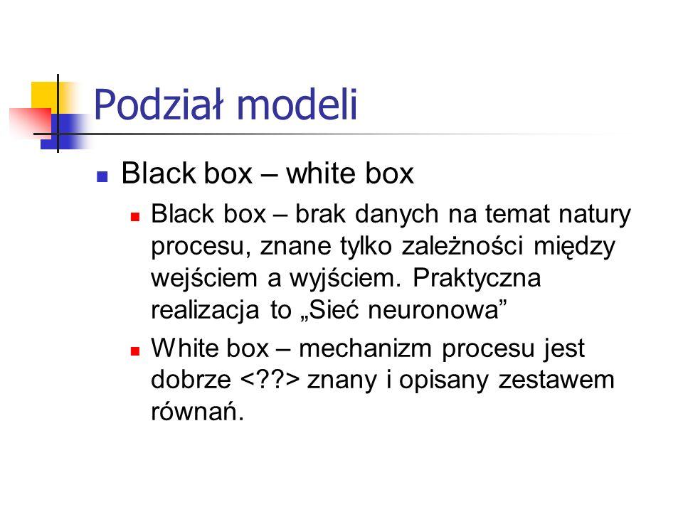 Podział modeli Black box – white box
