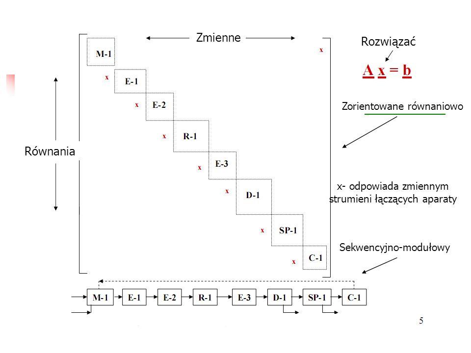 Zmienne Rozwiązać Równania Zorientowane równaniowo