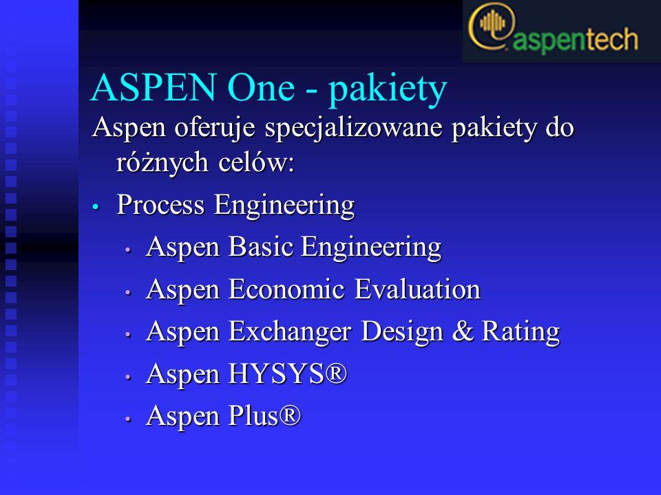 ASPEN One - pakiety Aspen oferuje specjalizowane pakiety do różnych celów: Process Engineering. Aspen Basic Engineering.