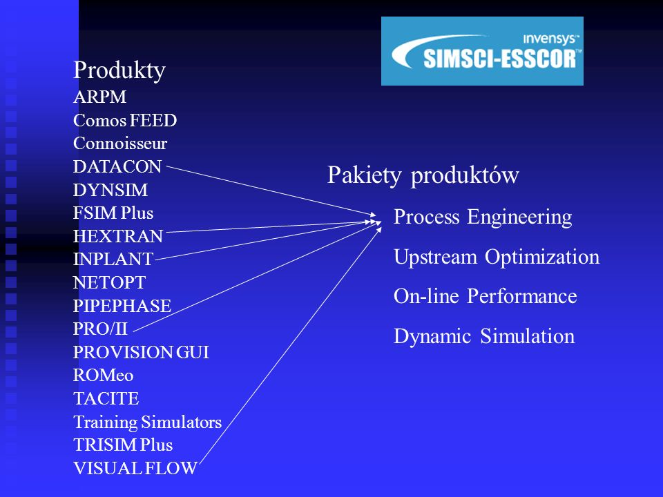 Produkty Pakiety produktów Process Engineering Upstream Optimization