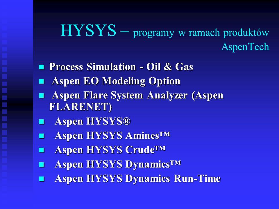 HYSYS – programy w ramach produktów AspenTech