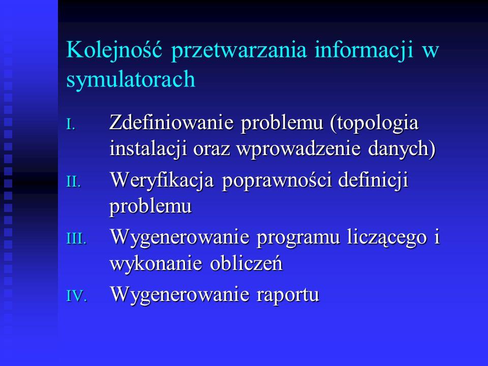 Kolejność przetwarzania informacji w symulatorach