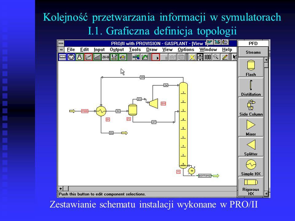 Kolejność przetwarzania informacji w symulatorach I. 1