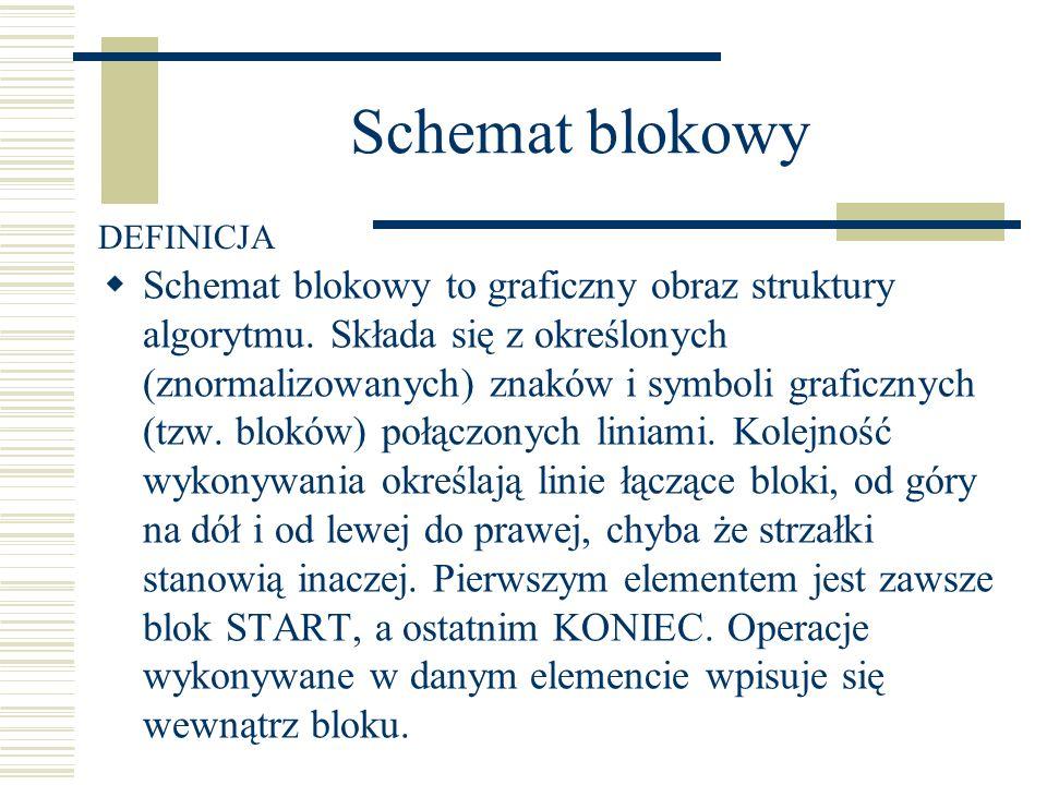 Schemat blokowy DEFINICJA.