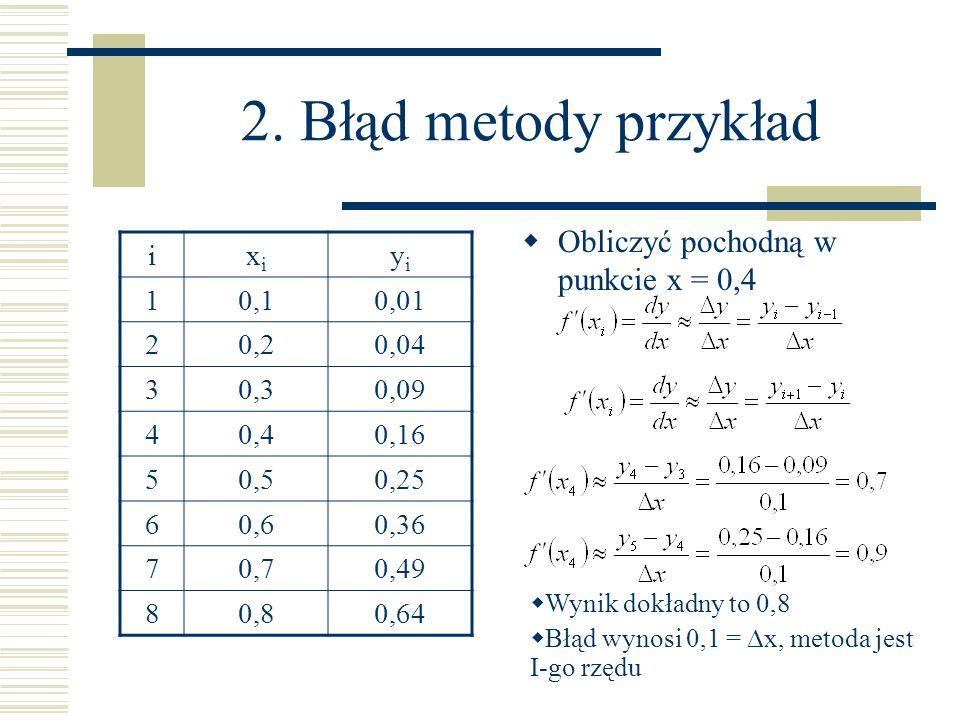 2. Błąd metody przykład Obliczyć pochodną w punkcie x = 0,4 i xi yi 1