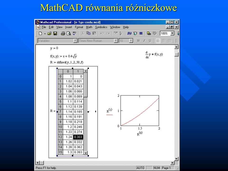 MathCAD równania różniczkowe