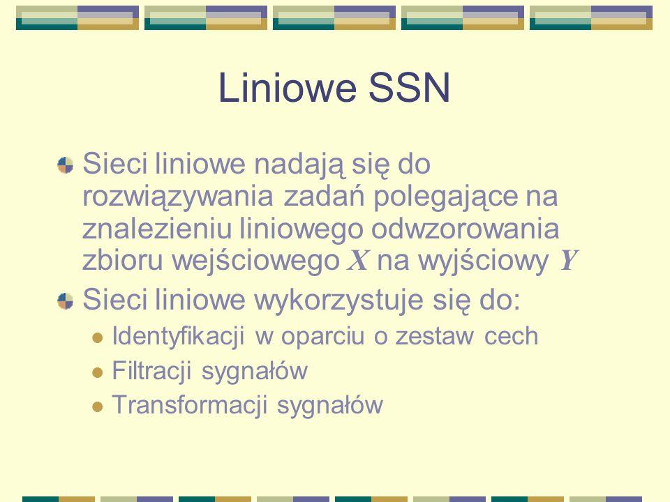Liniowe SSN Sieci liniowe nadają się do rozwiązywania zadań polegające na znalezieniu liniowego odwzorowania zbioru wejściowego X na wyjściowy Y.