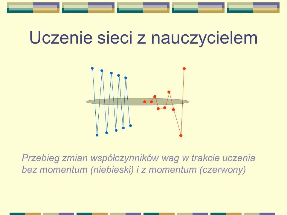 Uczenie sieci z nauczycielem