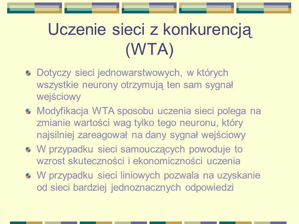 Uczenie sieci z konkurencją (WTA)