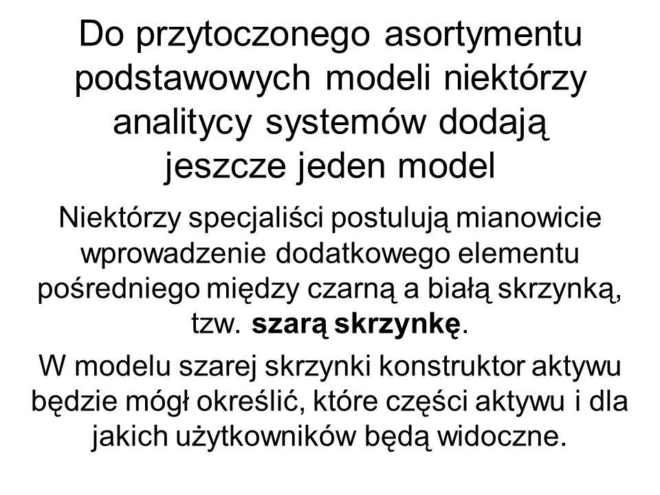 Do przytoczonego asortymentu podstawowych modeli niektórzy analitycy systemów dodają jeszcze jeden model