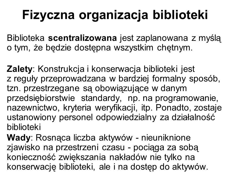 Fizyczna organizacja biblioteki