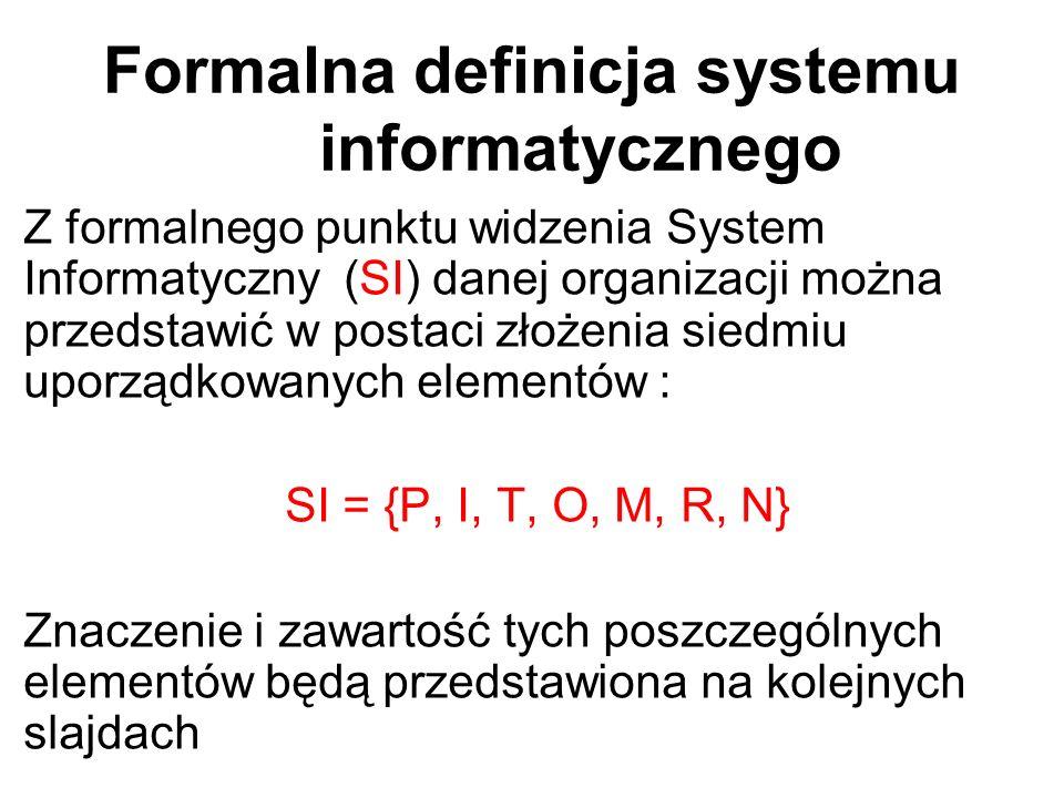 Formalna definicja systemu informatycznego