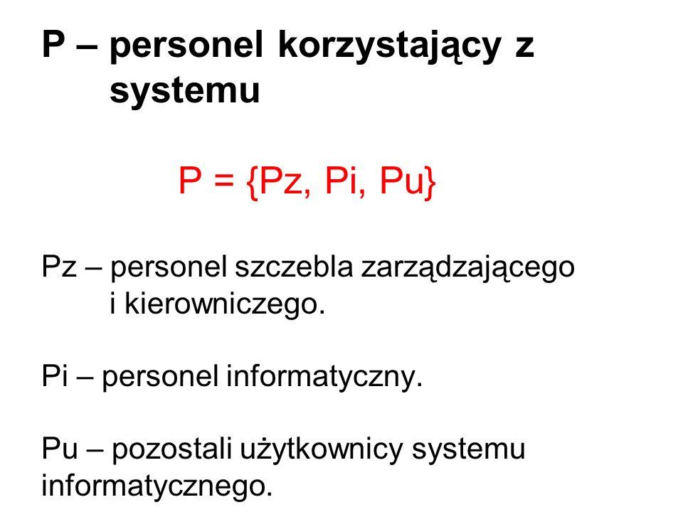 P – personel korzystający z. systemu