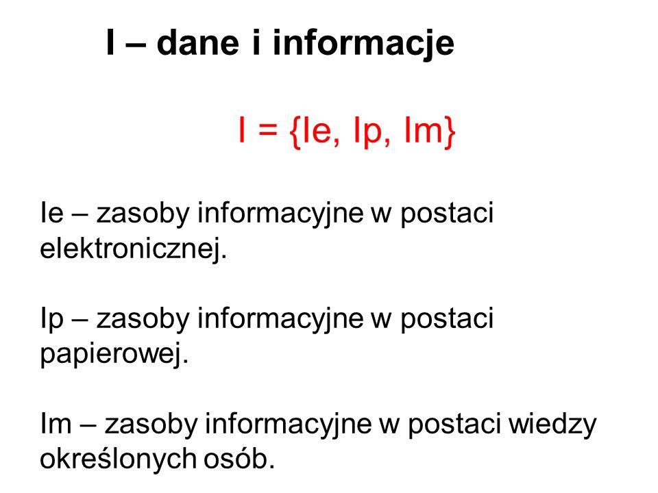 I – dane i informacje I = {Ie, Ip, Im} Ie – zasoby informacyjne w postaci elektronicznej.