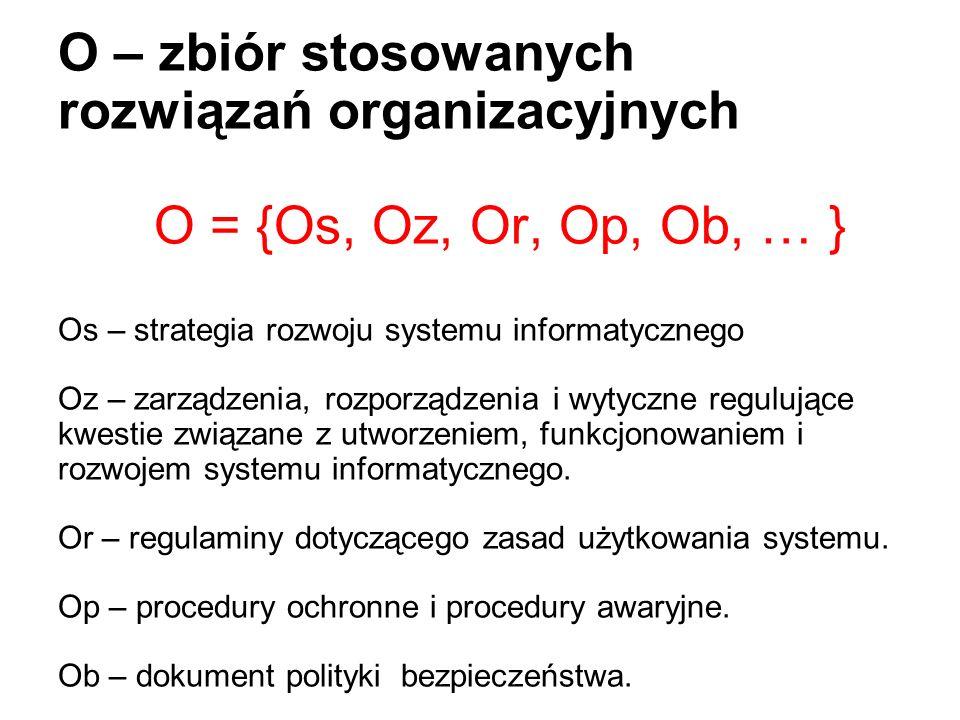 O – zbiór stosowanych rozwiązań organizacyjnych