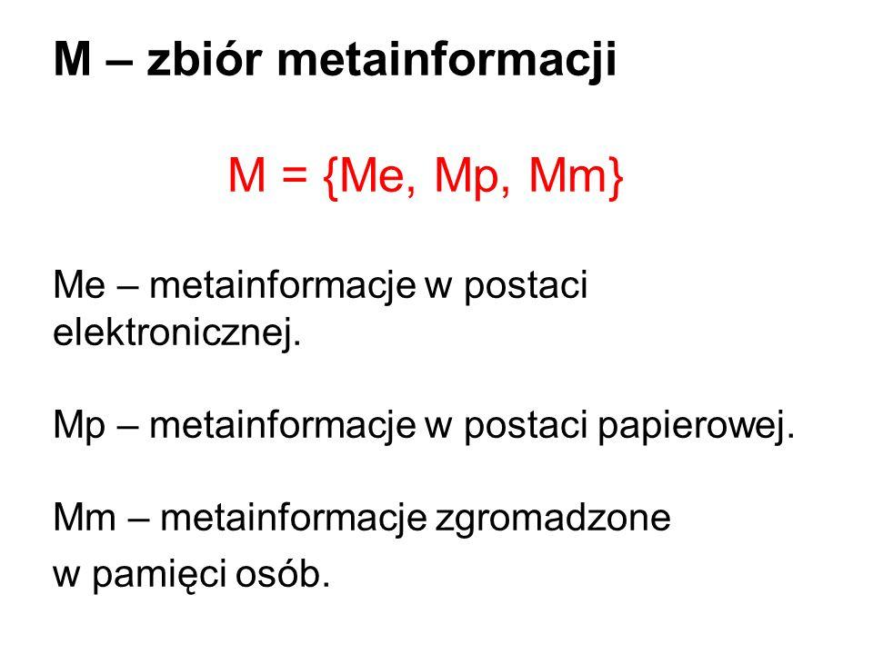 M – zbiór metainformacji