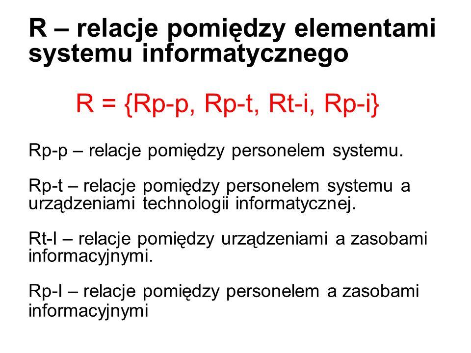 R – relacje pomiędzy elementami systemu informatycznego