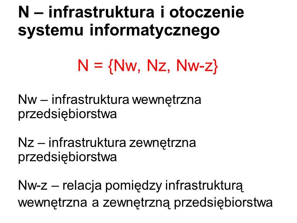 N – infrastruktura i otoczenie systemu informatycznego