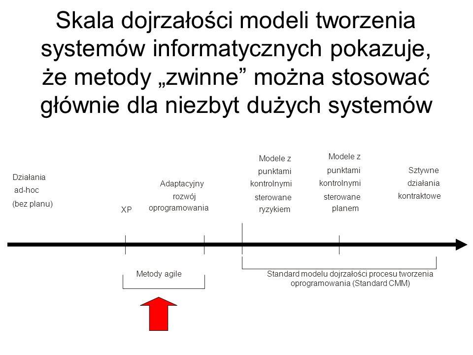 """Skala dojrzałości modeli tworzenia systemów informatycznych pokazuje, że metody """"zwinne można stosować głównie dla niezbyt dużych systemów"""