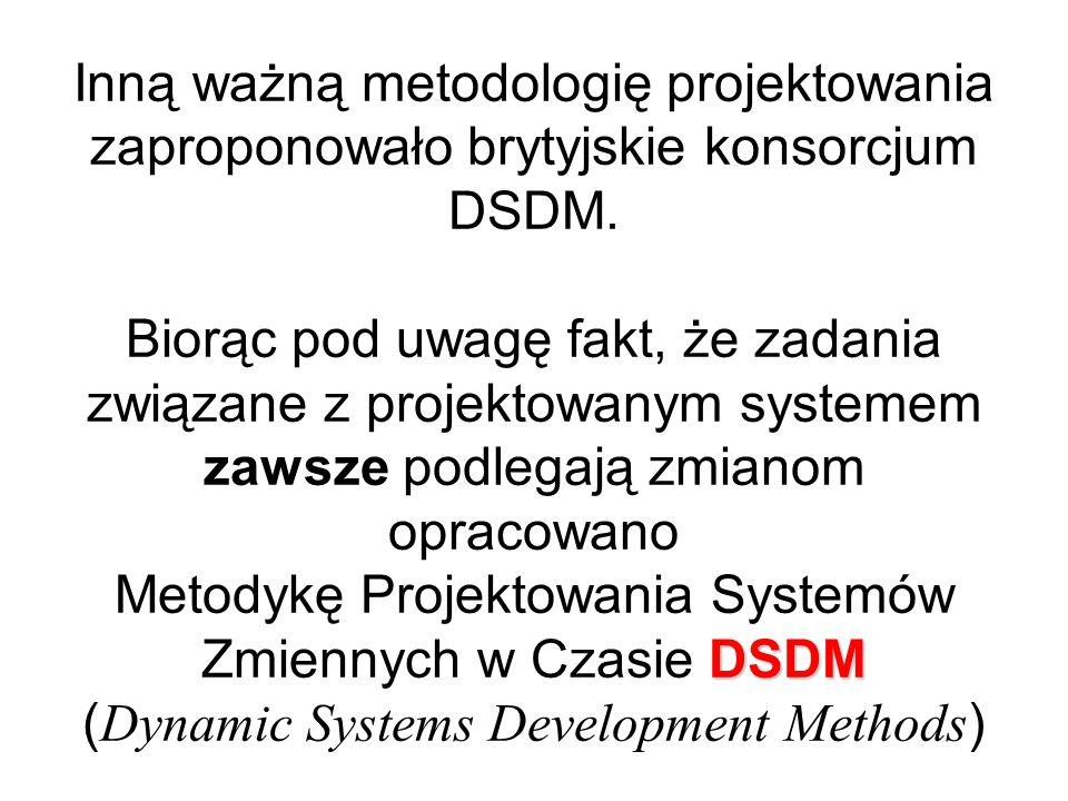 Inną ważną metodologię projektowania zaproponowało brytyjskie konsorcjum DSDM.