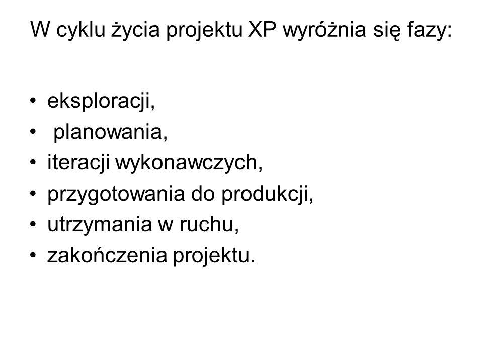 W cyklu życia projektu XP wyróżnia się fazy:
