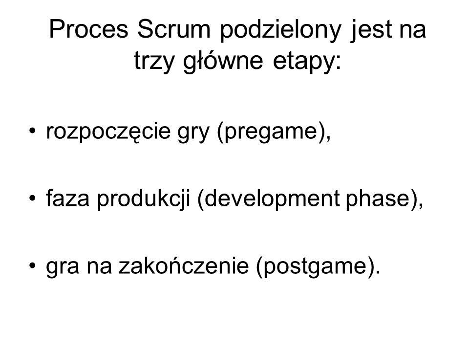 Proces Scrum podzielony jest na trzy główne etapy: