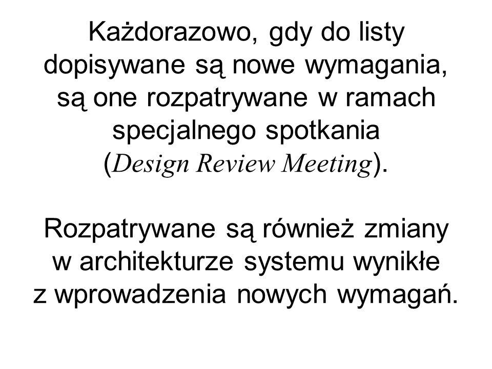 Każdorazowo, gdy do listy dopisywane są nowe wymagania, są one rozpatrywane w ramach specjalnego spotkania (Design Review Meeting).