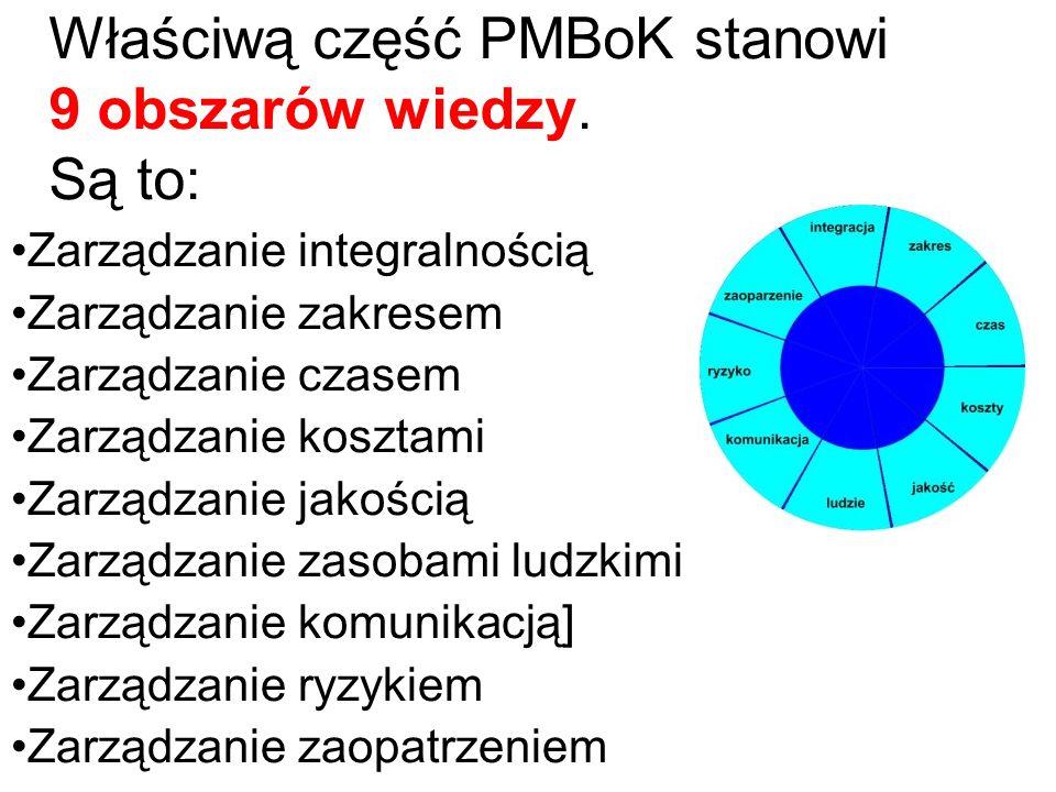 Właściwą część PMBoK stanowi 9 obszarów wiedzy. Są to:
