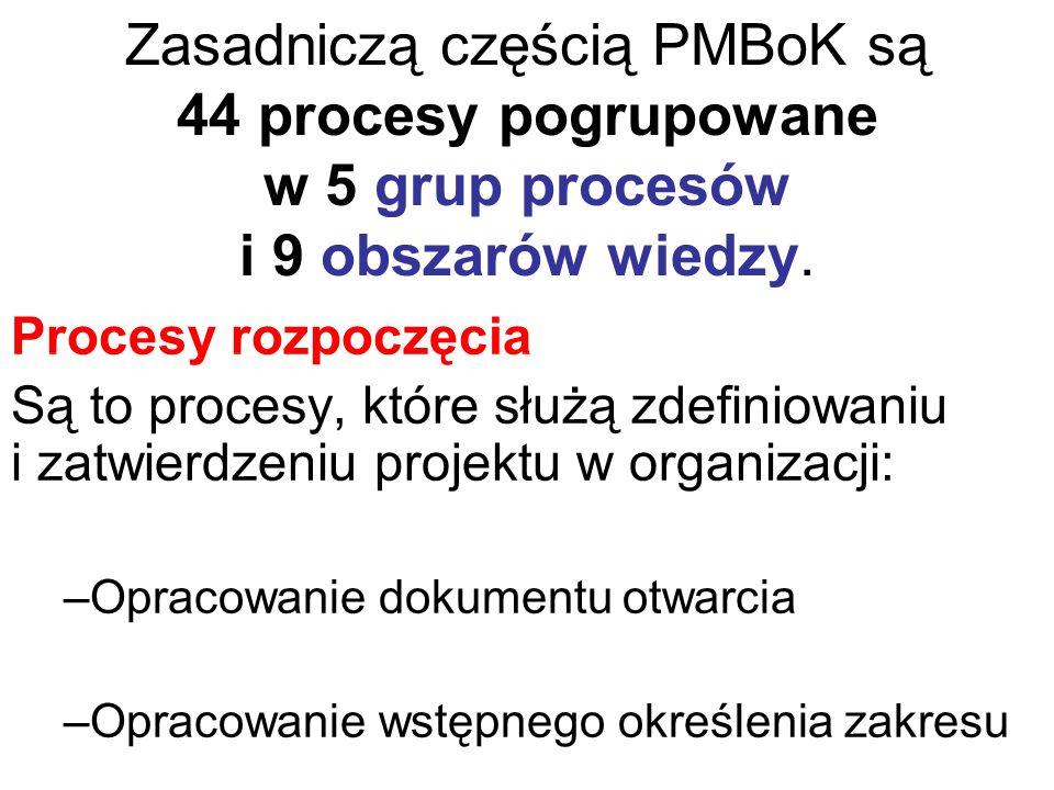 Zasadniczą częścią PMBoK są 44 procesy pogrupowane w 5 grup procesów i 9 obszarów wiedzy.