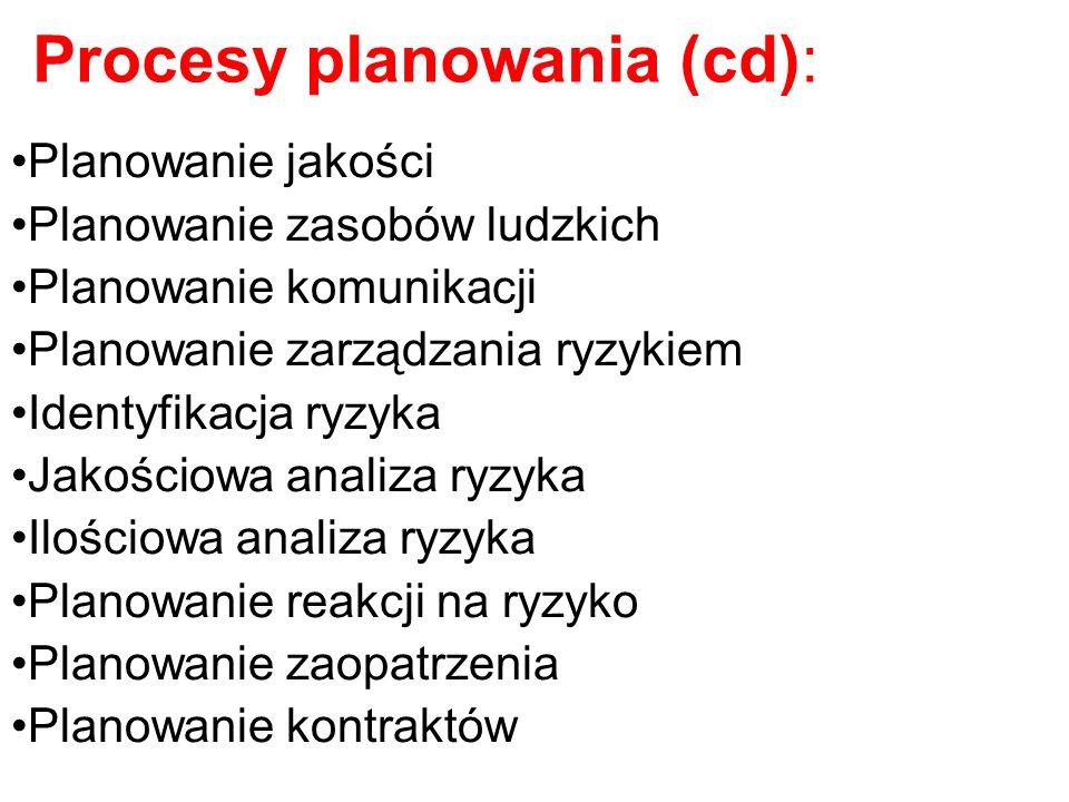 Procesy planowania (cd):