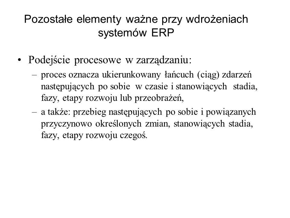 Pozostałe elementy ważne przy wdrożeniach systemów ERP