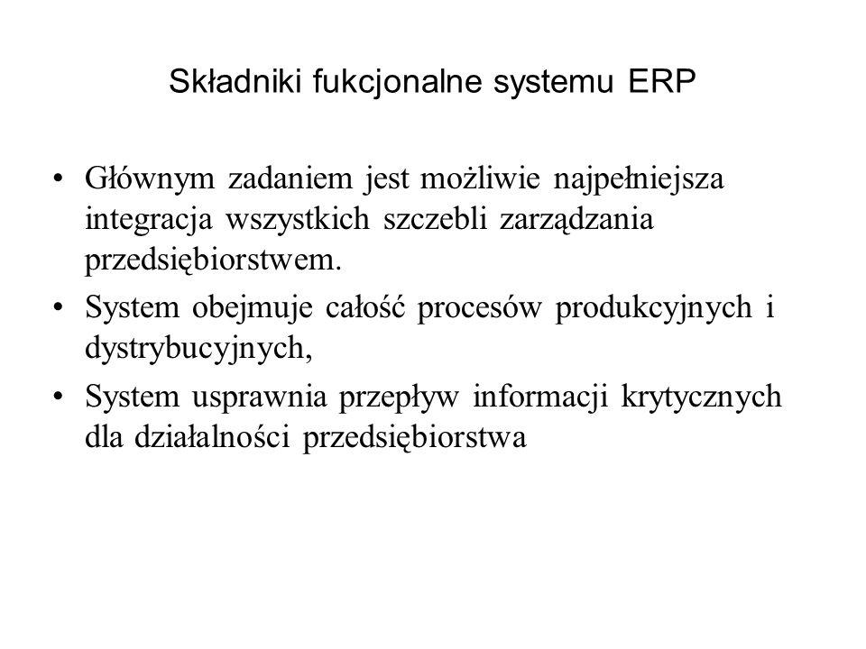 Składniki fukcjonalne systemu ERP