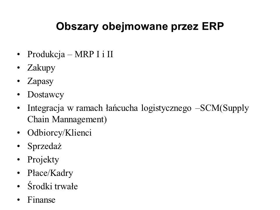 Obszary obejmowane przez ERP