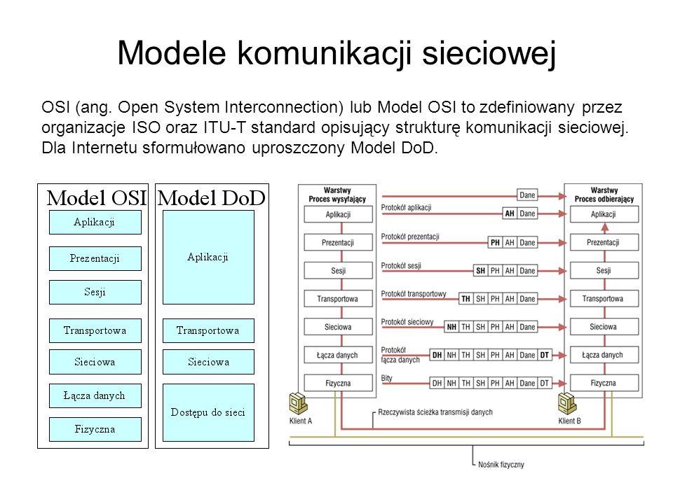 Modele komunikacji sieciowej