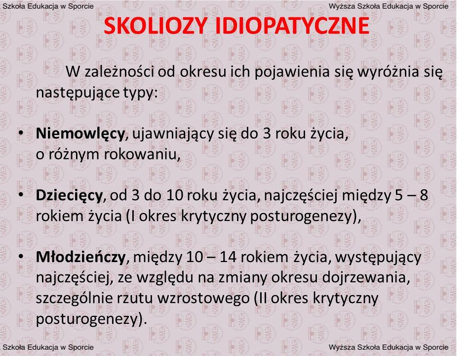 SKOLIOZY IDIOPATYCZNE