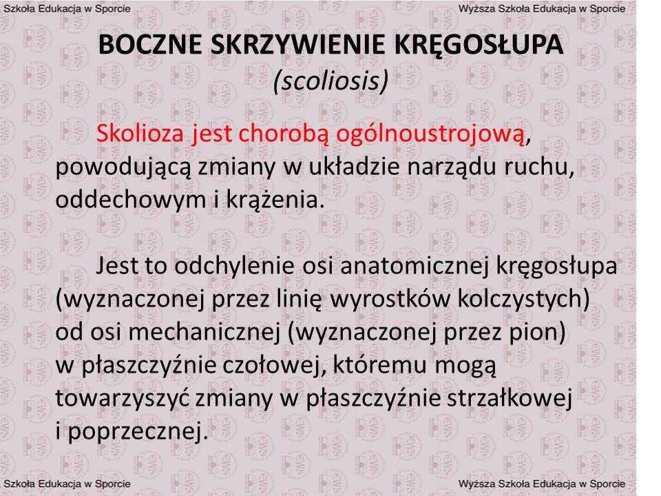 BOCZNE SKRZYWIENIE KRĘGOSŁUPA (scoliosis)