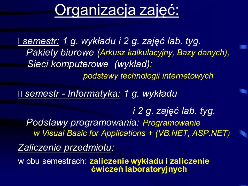 Organizacja zajęć: