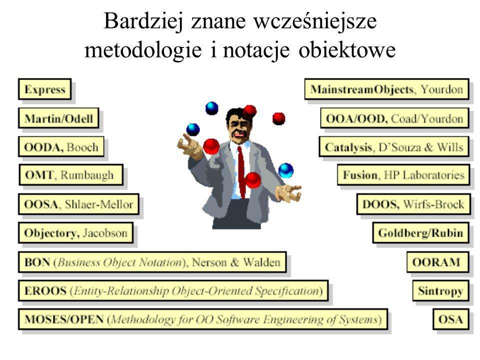 Bardziej znane wcześniejsze metodologie i notacje obiektowe