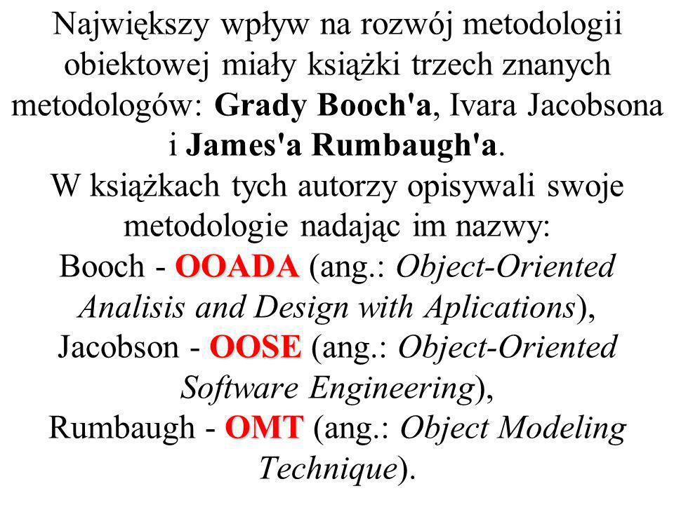 Największy wpływ na rozwój metodologii obiektowej miały książki trzech znanych metodologów: Grady Booch a, Ivara Jacobsona i James a Rumbaugh a.