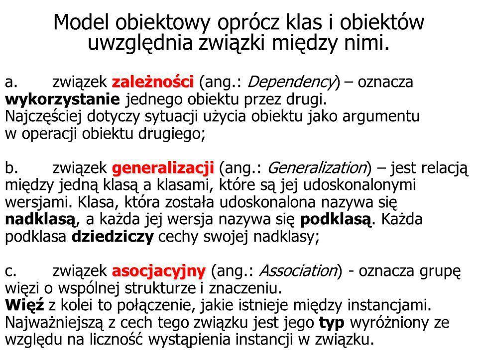 Model obiektowy oprócz klas i obiektów uwzględnia związki między nimi.