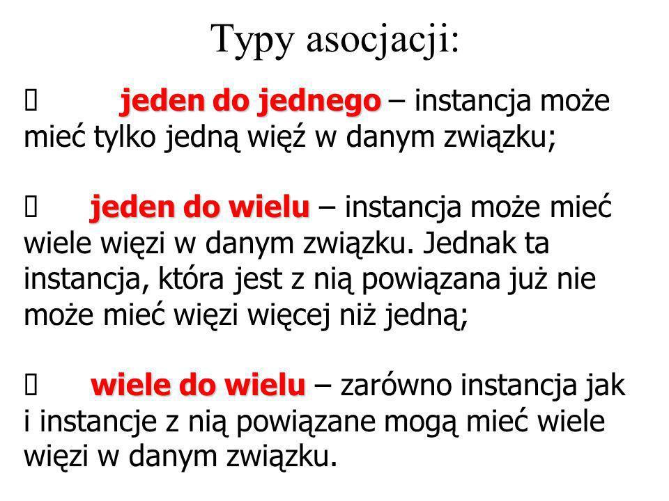 Typy asocjacji: ü jeden do jednego – instancja może mieć tylko jedną więź w danym związku;