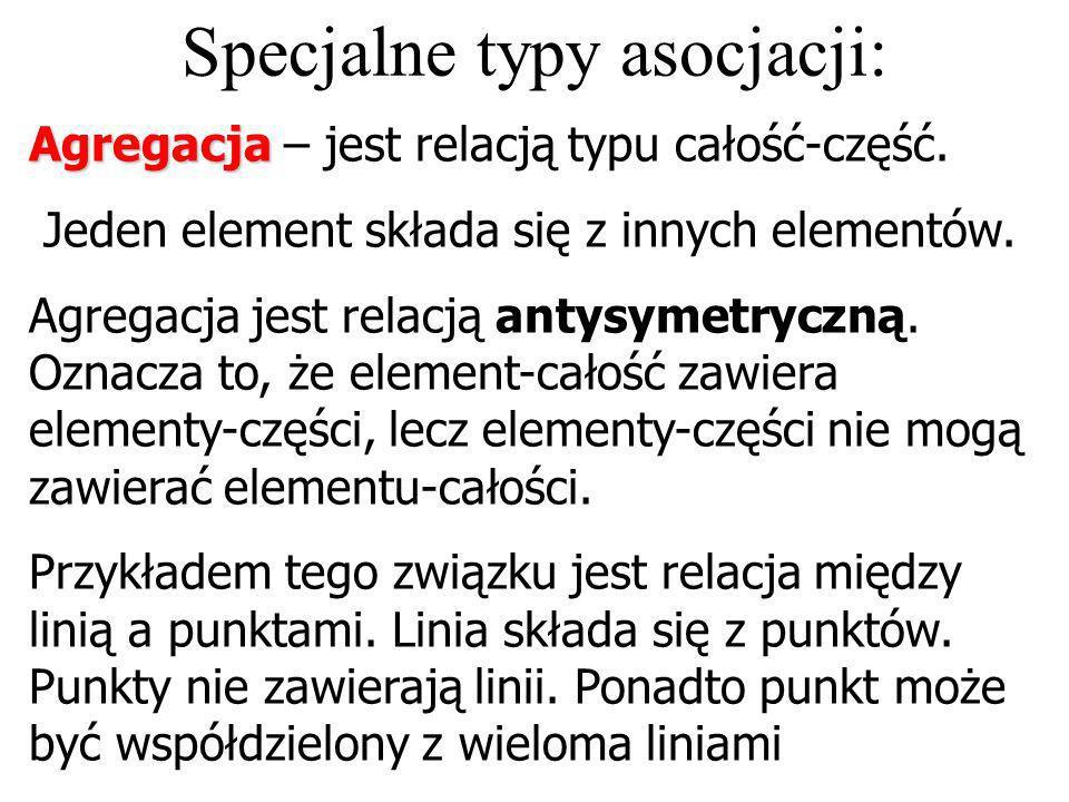 Specjalne typy asocjacji: