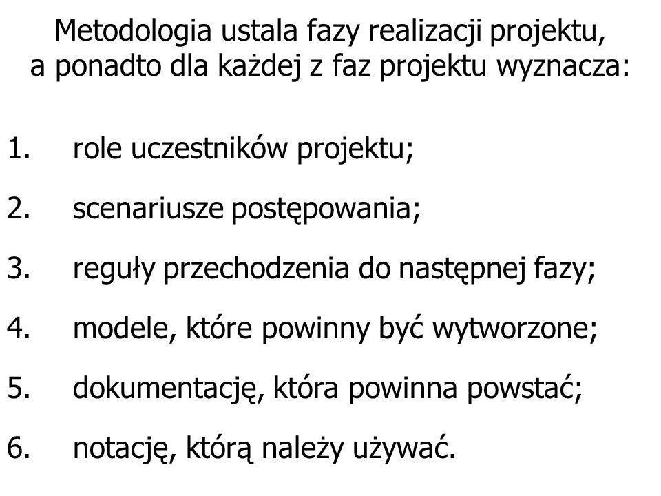 Metodologia ustala fazy realizacji projektu, a ponadto dla każdej z faz projektu wyznacza: