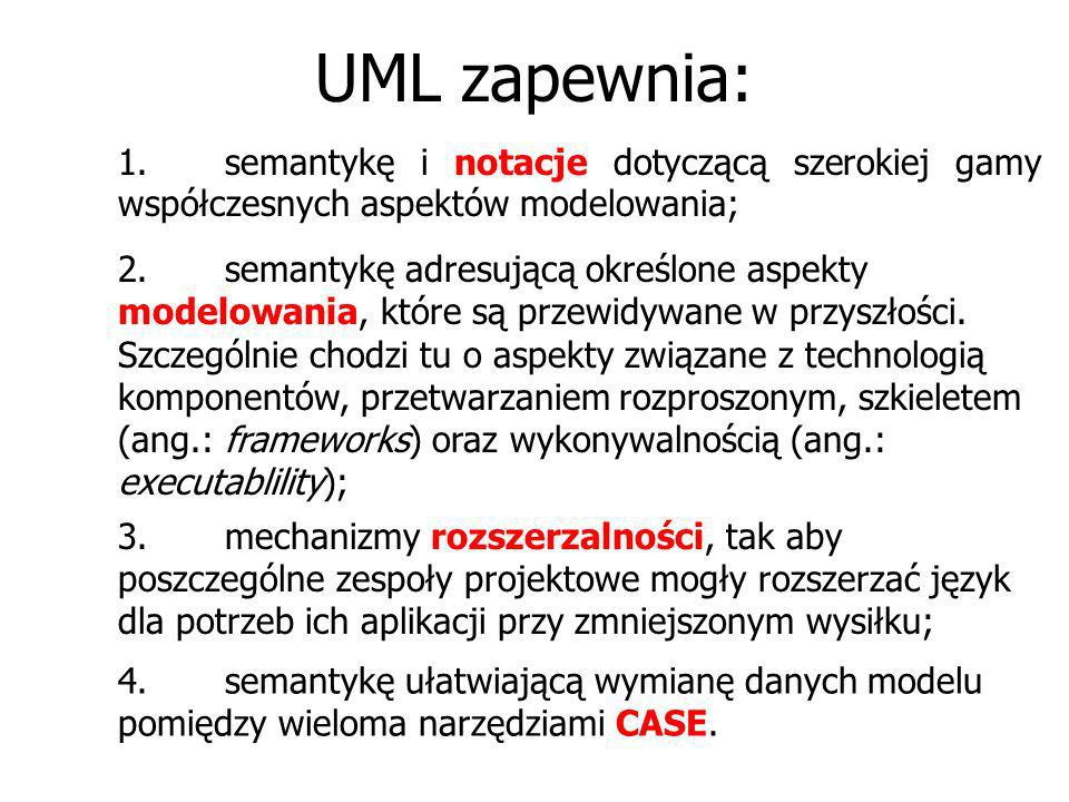 UML zapewnia: 1. semantykę i notacje dotyczącą szerokiej gamy współczesnych aspektów modelowania;