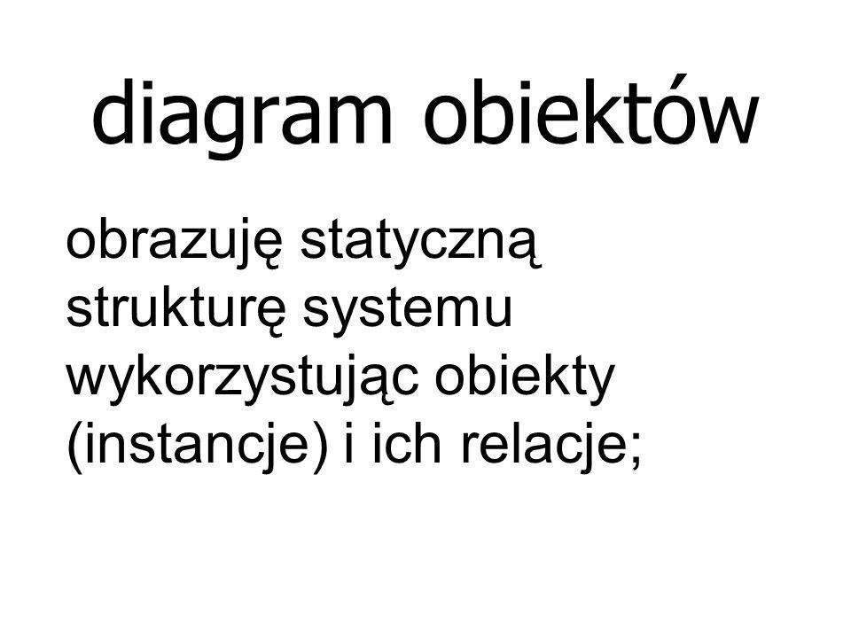 diagram obiektów obrazuję statyczną strukturę systemu wykorzystując obiekty (instancje) i ich relacje;