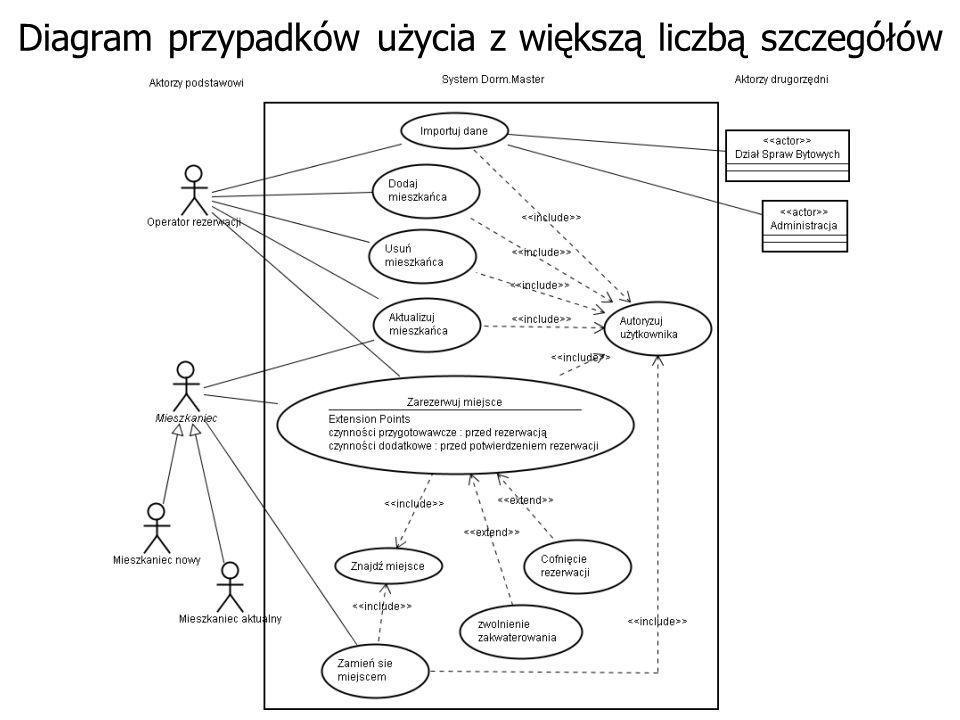 Diagram przypadków użycia z większą liczbą szczegółów