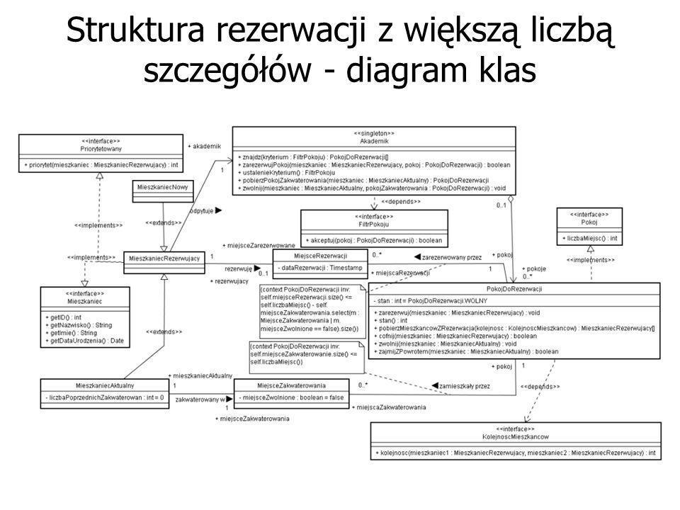 Struktura rezerwacji z większą liczbą szczegółów - diagram klas