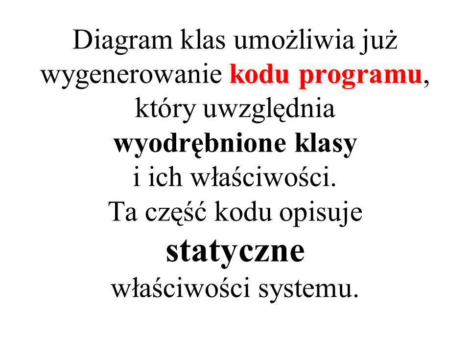 Diagram klas umożliwia już wygenerowanie kodu programu, który uwzględnia wyodrębnione klasy i ich właściwości.
