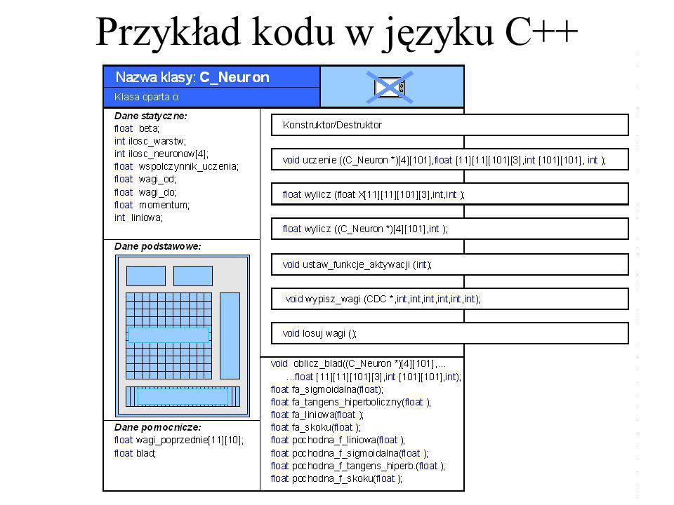 Przykład kodu w języku C++