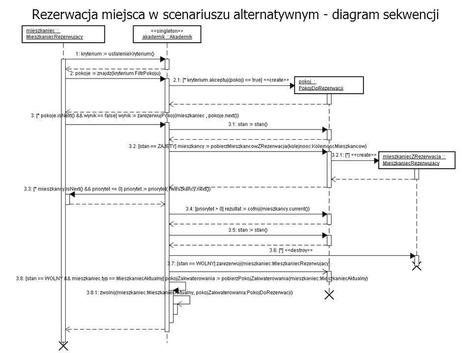 Rezerwacja miejsca w scenariuszu alternatywnym - diagram sekwencji